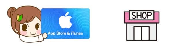 iTunesカードを金券ショップで売却