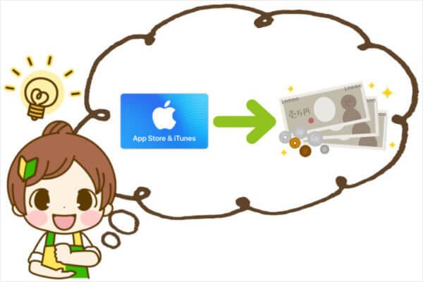 iTunesカードを現金に換える