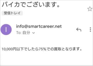 1万円以下の換金率